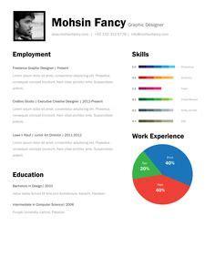 Latest resume format for pharmacist